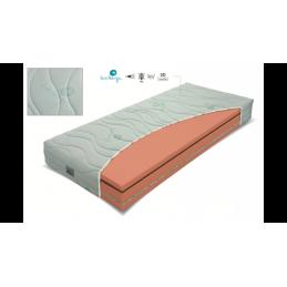 Aktív Plus ágymatrac