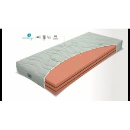 Aktív ágymatrac